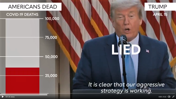 Trump Lied, People Died