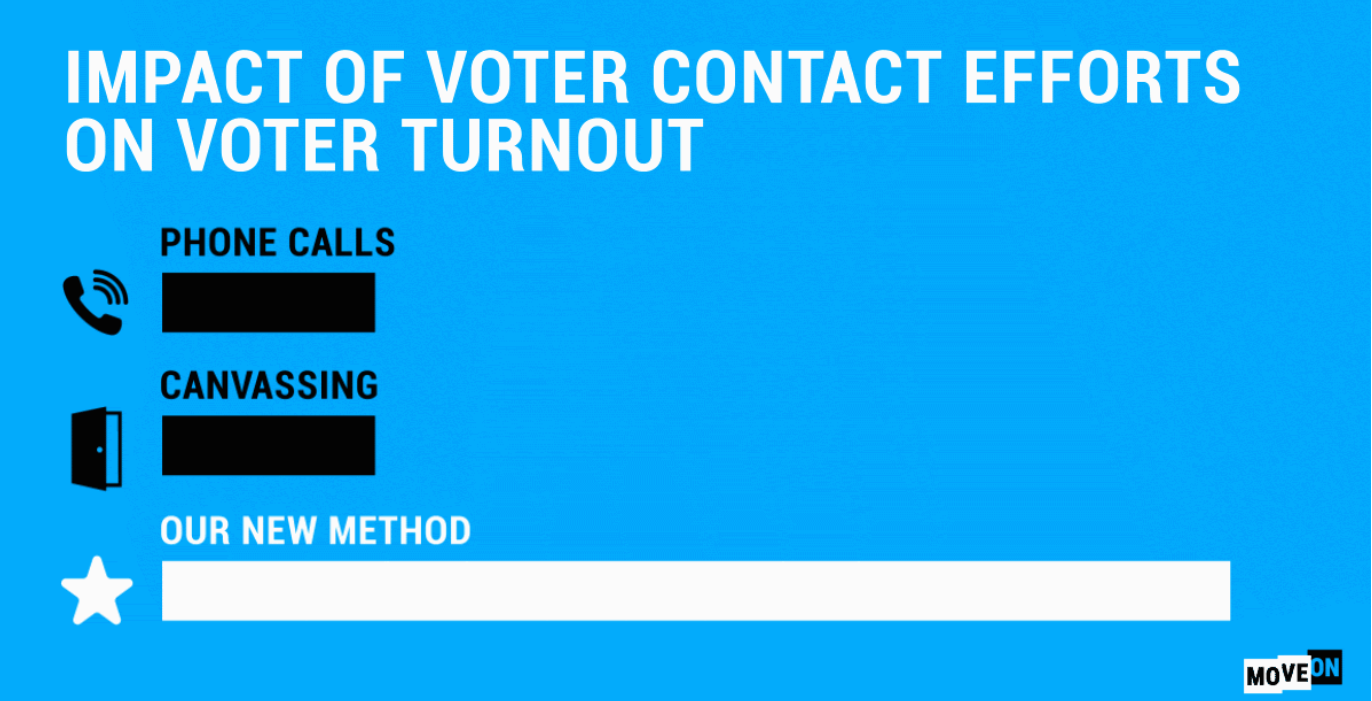 Using Your Social Influence to Boost Voter Turnout